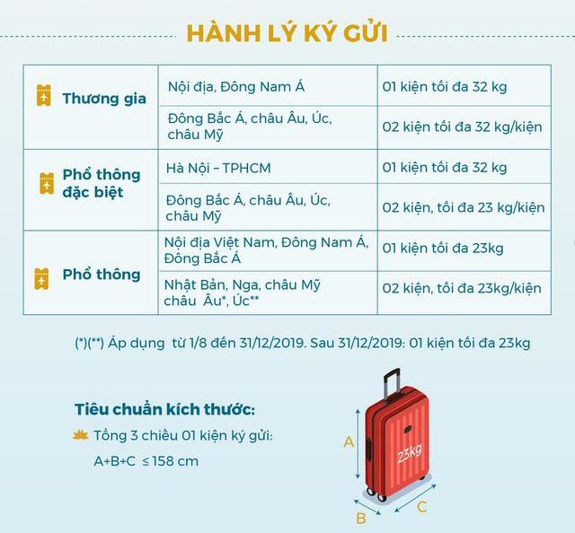Quy định hành lý ký gửi của Vietnam Airlines