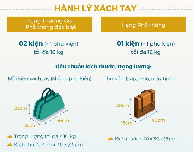 Quy định hành lý xách tay mới của Vietnam Airlines